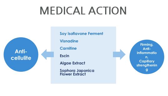 lipodissolve injection